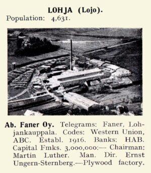 Ab Faner Oy, Suomen kaupan, teollisuuden ja merenkulun hakemisto 1935